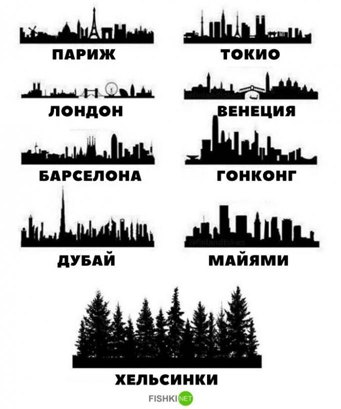 Финляндия и ее жители в лучших мемах