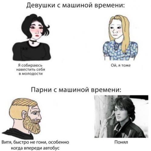 Разница гендеров