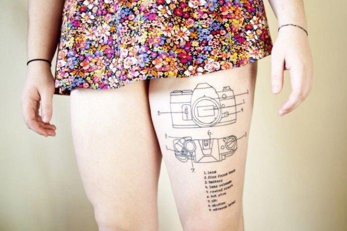 Польза от татуировок