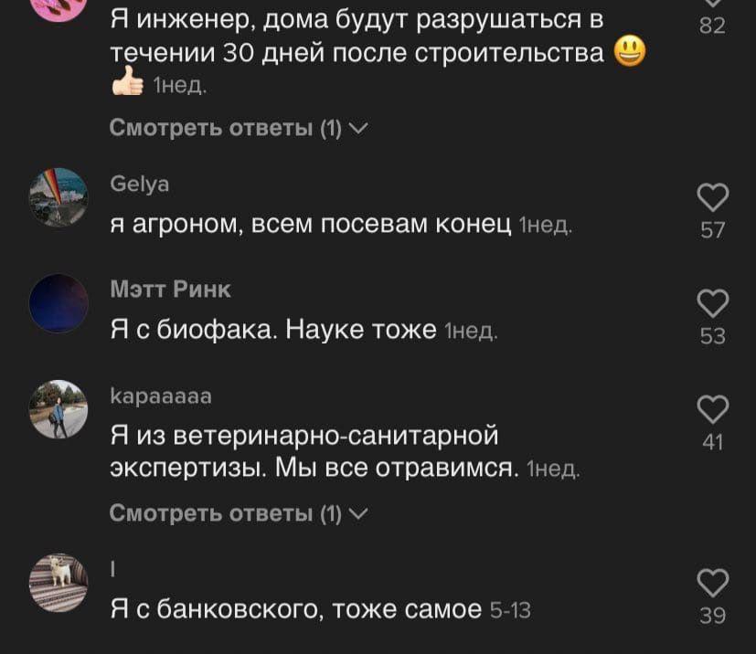 Молодые специалисты в России