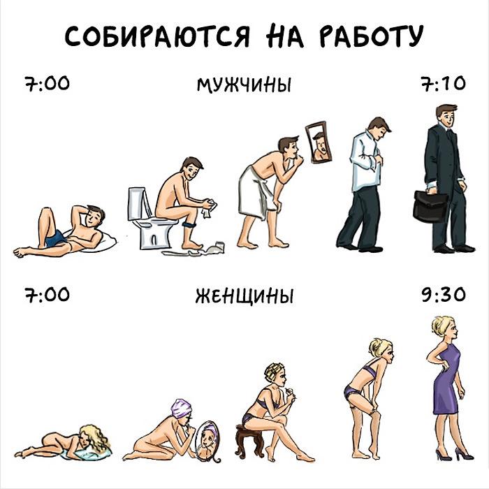 9 отличий мужчин от женщин