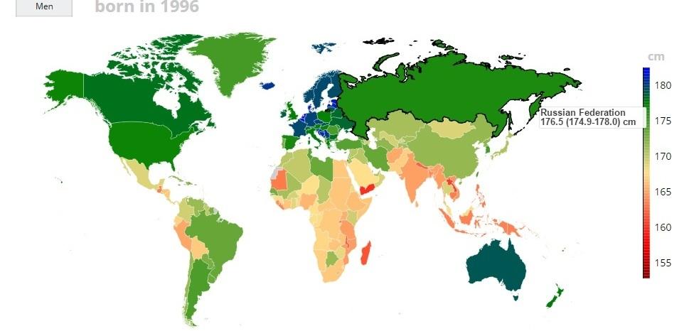 Средний рост людей